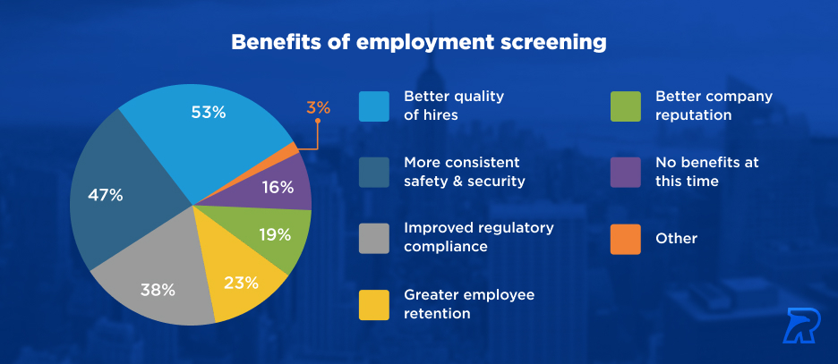 Background Screening Companies As A Reputation-Building Tool